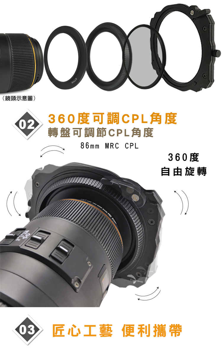 EC100,EverChrom, Filter Holder kit,方形濾鏡支架