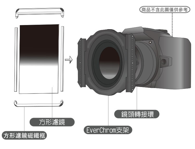 EC100,EverChrom, Filter Holder kit,方形濾鏡支架,GND