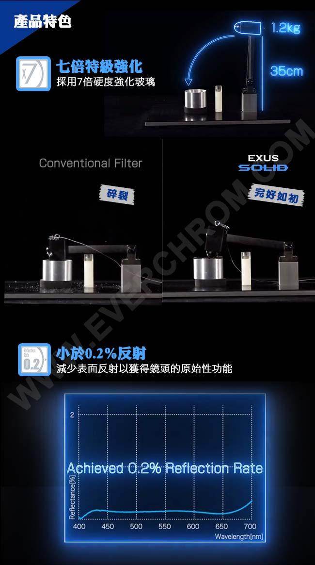 MARUMI EXUS Lens Protect Solid-02