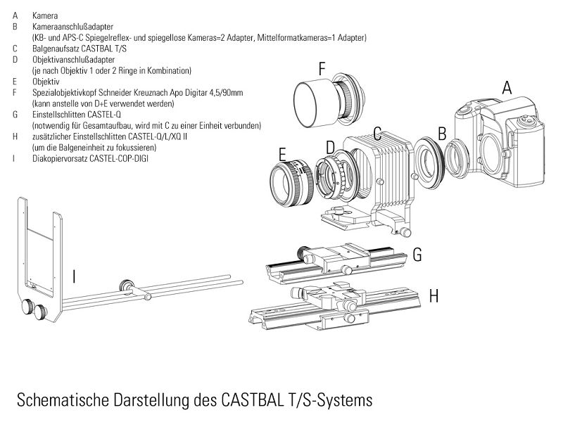 CASTBAL T / S