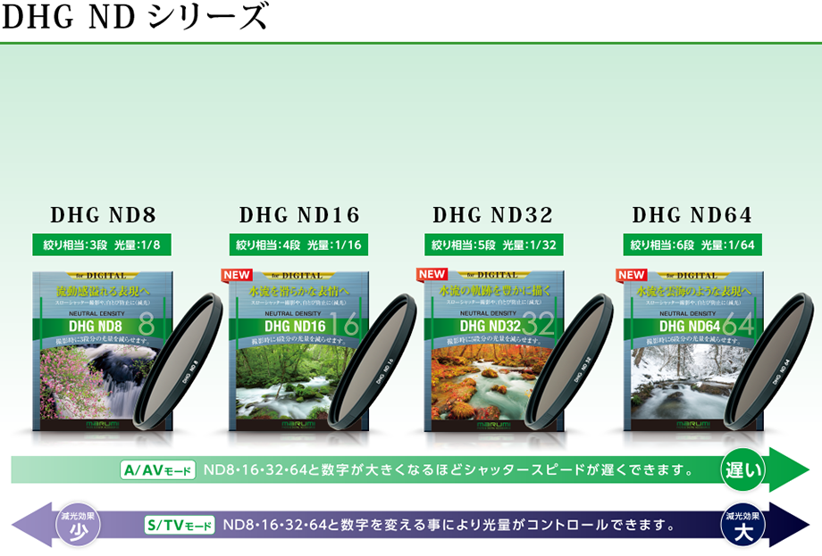 dhg_nd_series_top_s